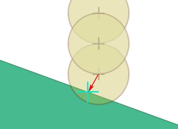 "The ""feet"" OverlapSphere of the controller detects a collision with the ramp, finds the nearest point and then raycasts towards it (shown as the red arrow)"
